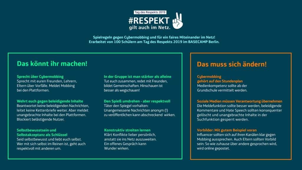 Anlässlich des Tags des Respekts erarbeiteten Schüler einen Leitfaden gegen Cybermobbing. (